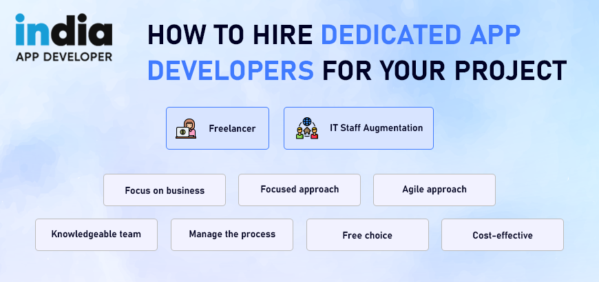 How To Hire Dedicated App Developers For Your Project