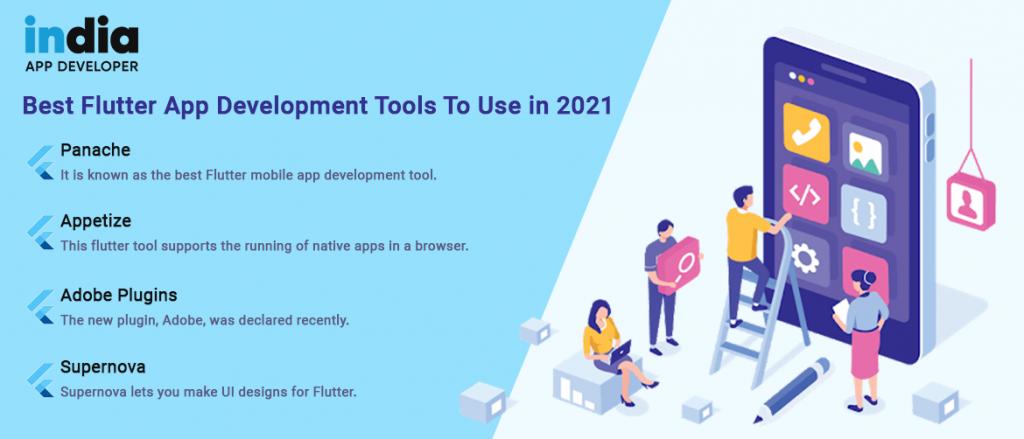 Flutter app developers India