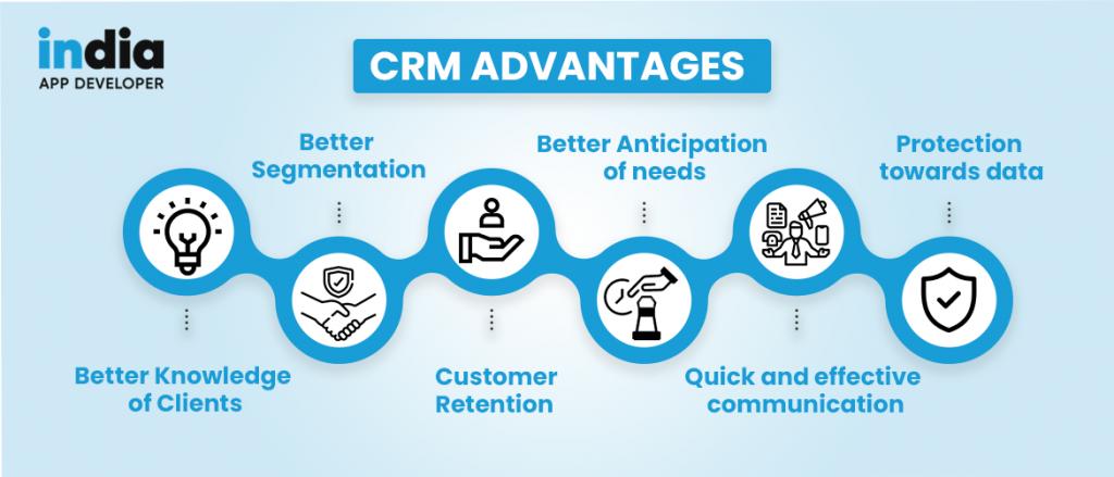 Best Advantageous Solution CRM